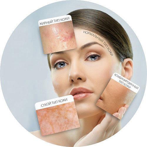 Перед покупкой мыла для лица, определитесь с типом кожи